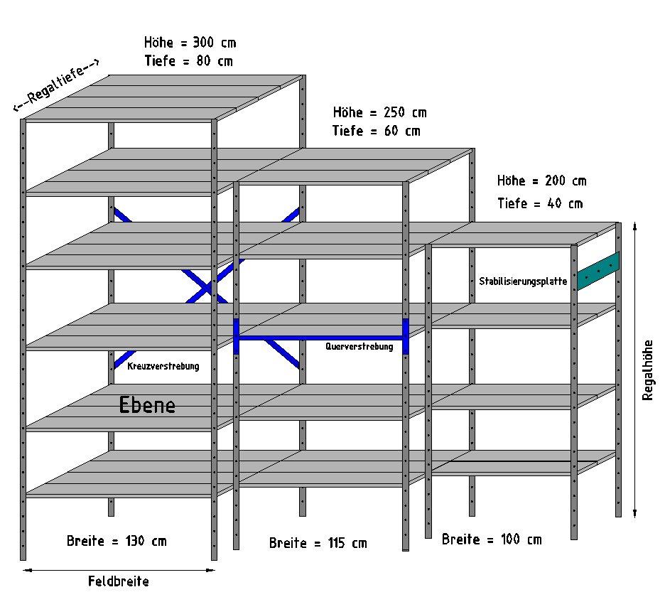 das errex regaksystem in einzelheiten. Black Bedroom Furniture Sets. Home Design Ideas